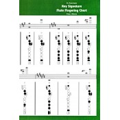 Flute Books & Charts