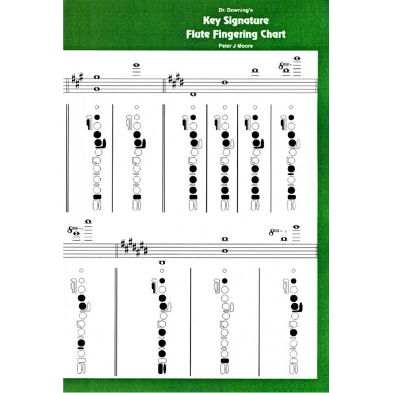 Flute Key Signature Fingering Chart
