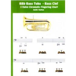 Tuba Charts
