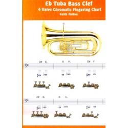 Eb Tuba 4 Valve B Clef Chart