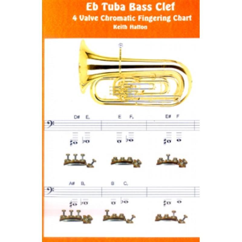 Eb Tuba Bass Clef Fingering Chart