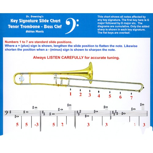 Bb Tenor Trombone Bass Clef Key Signature Chart