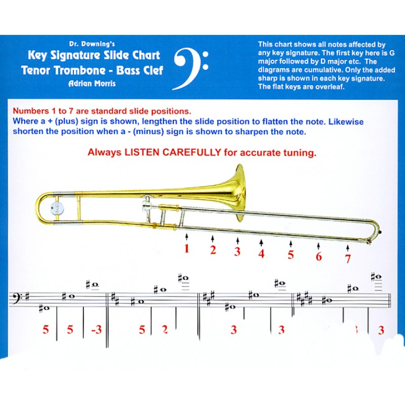 KEY_Sig_Basic_Bass_Clef_Chart_sample 800x800 bb f tenor trombone bass clef key signature slide chart