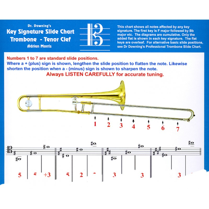 KEY_Sig_Basic_Tenor_Clef_Chart_sample 800x800 bb tenor trombone tenor clef key signature chart
