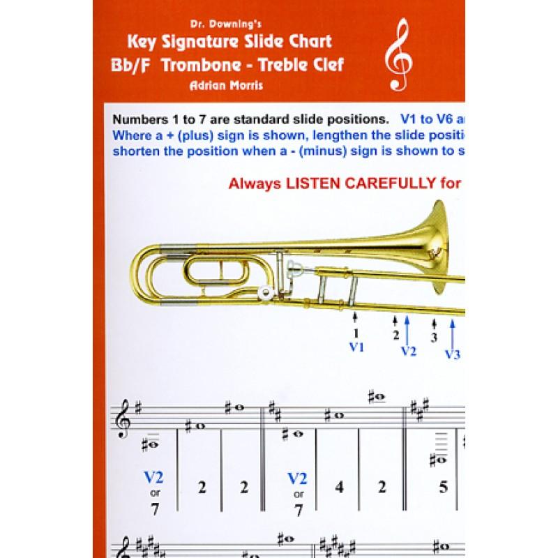 Bb Tenor Trombone Treble Clef Key Signature chart